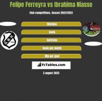 Felipe Ferreyra vs Ibrahima Niasse h2h player stats