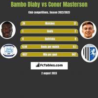 Bambo Diaby vs Conor Masterson h2h player stats