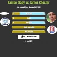 Bambo Diaby vs James Chester h2h player stats