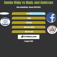 Bambo Diaby vs Mads Juel Andersen h2h player stats