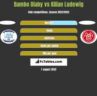Bambo Diaby vs Kilian Ludewig h2h player stats