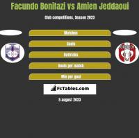 Facundo Bonifazi vs Amien Jeddaoui h2h player stats