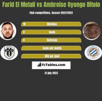 Farid El Melali vs Ambroise Oyongo Bitolo h2h player stats