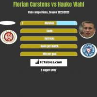 Florian Carstens vs Hauke Wahl h2h player stats