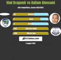 Vlad Dragomir vs Haitam Aleesami h2h player stats