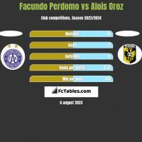 Facundo Perdomo vs Alois Oroz h2h player stats