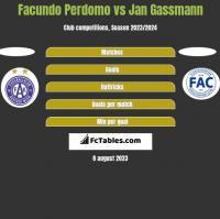 Facundo Perdomo vs Jan Gassmann h2h player stats