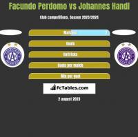 Facundo Perdomo vs Johannes Handl h2h player stats