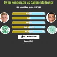 Ewan Henderson vs Callum McGregor h2h player stats