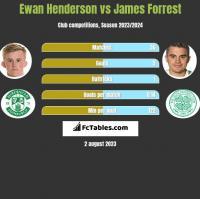 Ewan Henderson vs James Forrest h2h player stats