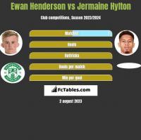 Ewan Henderson vs Jermaine Hylton h2h player stats