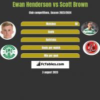 Ewan Henderson vs Scott Brown h2h player stats