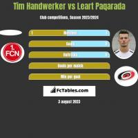 Tim Handwerker vs Leart Paqarada h2h player stats