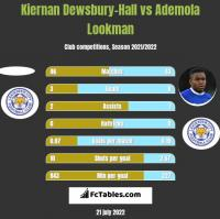 Kiernan Dewsbury-Hall vs Ademola Lookman h2h player stats