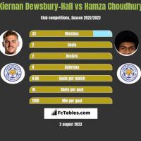 Kiernan Dewsbury-Hall vs Hamza Choudhury h2h player stats