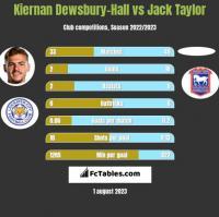 Kiernan Dewsbury-Hall vs Jack Taylor h2h player stats