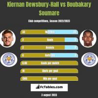 Kiernan Dewsbury-Hall vs Boubakary Soumare h2h player stats