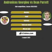 Andronicos Georgiou vs Dean Parrett h2h player stats