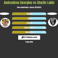 Andronicos Georgiou vs Charlie Lakin h2h player stats