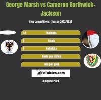 George Marsh vs Cameron Borthwick-Jackson h2h player stats