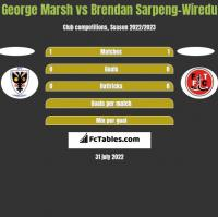 George Marsh vs Brendan Sarpeng-Wiredu h2h player stats