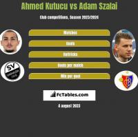 Ahmed Kutucu vs Adam Szalai h2h player stats