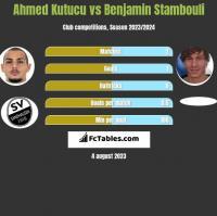 Ahmed Kutucu vs Benjamin Stambouli h2h player stats