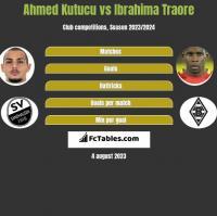 Ahmed Kutucu vs Ibrahima Traore h2h player stats