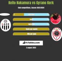 Keito Nakamura vs Gyrano Kerk h2h player stats