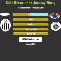 Keito Nakamura vs Queensy Menig h2h player stats