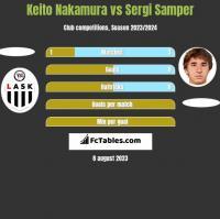 Keito Nakamura vs Sergi Samper h2h player stats