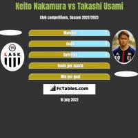 Keito Nakamura vs Takashi Usami h2h player stats