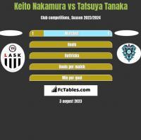 Keito Nakamura vs Tatsuya Tanaka h2h player stats