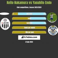 Keito Nakamura vs Yasuhito Endo h2h player stats