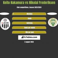 Keito Nakamura vs Nikolai Frederiksen h2h player stats