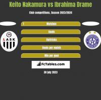 Keito Nakamura vs Ibrahima Drame h2h player stats