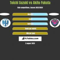 Toichi Suzuki vs Akito Fukuta h2h player stats