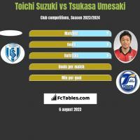 Toichi Suzuki vs Tsukasa Umesaki h2h player stats