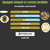Kgaogelo Sekgota vs Lorenzo Gordinho h2h player stats