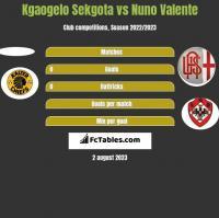 Kgaogelo Sekgota vs Nuno Valente h2h player stats