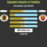 Kgaogelo Sekgota vs Paulinho h2h player stats
