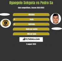 Kgaogelo Sekgota vs Pedro Sa h2h player stats