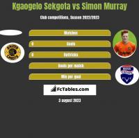 Kgaogelo Sekgota vs Simon Murray h2h player stats