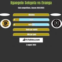 Kgaogelo Sekgota vs Evanga h2h player stats