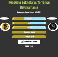 Kgaogelo Sekgota vs Terrence Dzvukamanja h2h player stats