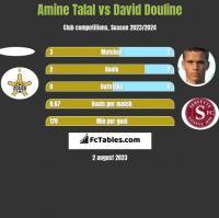 Amine Talal vs David Douline h2h player stats