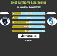 Axel Bamba vs Loic Nestor h2h player stats