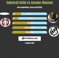 Sahverdi Cetin vs Assane Diousse h2h player stats