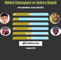 Mikkel Damsgaard vs Andrea Rispoli h2h player stats