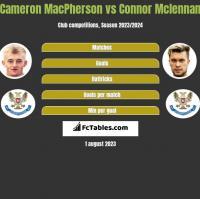 Cameron MacPherson vs Connor Mclennan h2h player stats